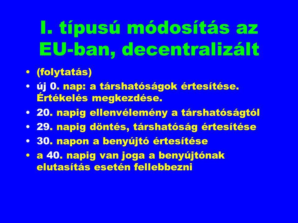 I. típusú módosítás az EU-ban, decentralizált (folytatás) új 0. nap: a társhatóságok értesítése. Értékelés megkezdése. 20. napig ellenvélemény a társh