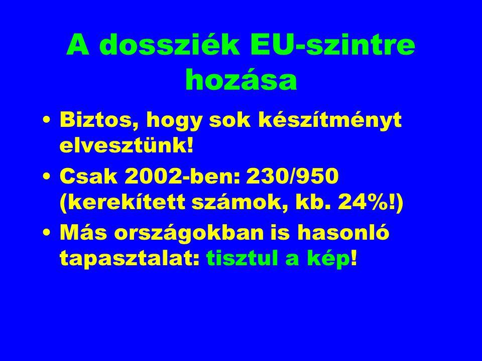 A dossziék EU-szintre hozása Biztos, hogy sok készítményt elvesztünk! Csak 2002-ben: 230/950 (kerekített számok, kb. 24%!) Más országokban is hasonló