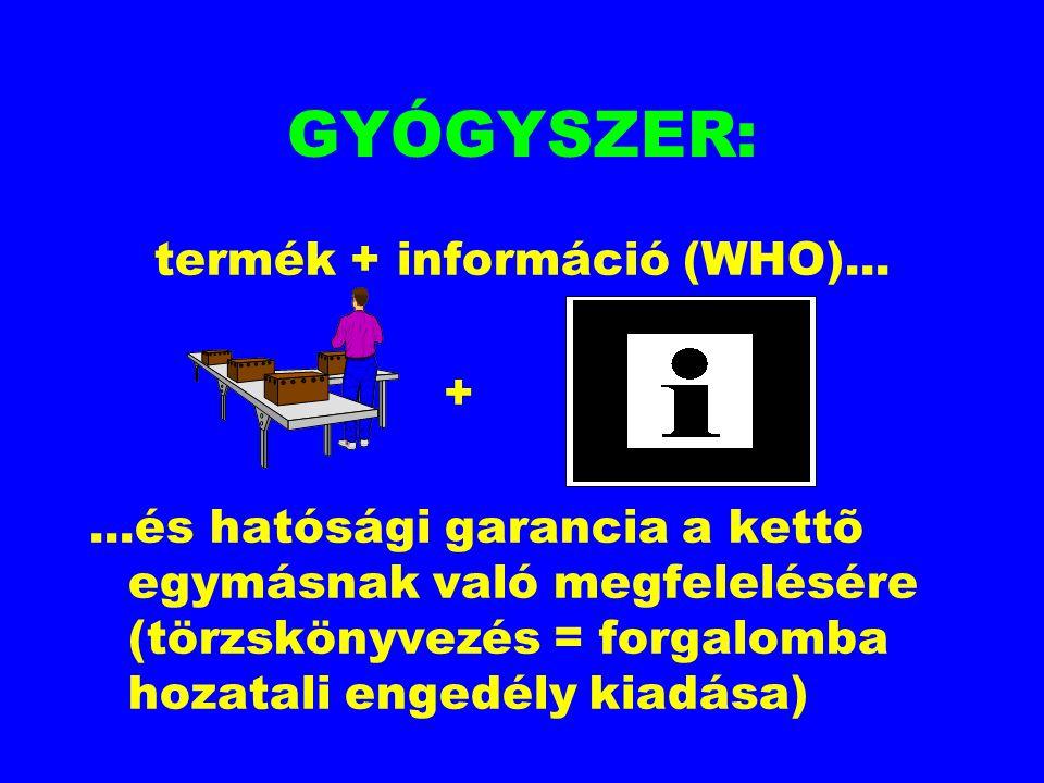 GYÓGYSZER: termék + információ (WHO)... +...és hatósági garancia a kettõ egymásnak való megfelelésére (törzskönyvezés = forgalomba hozatali engedély k