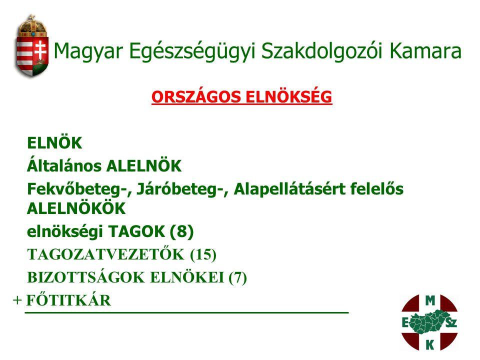 Magyar Egészségügyi Szakdolgozói Kamara ORSZÁGOS ELNÖKSÉG ELNÖK Általános ALELNÖK Fekvőbeteg-, Járóbeteg-, Alapellátásért felelős ALELNÖKÖK elnökségi