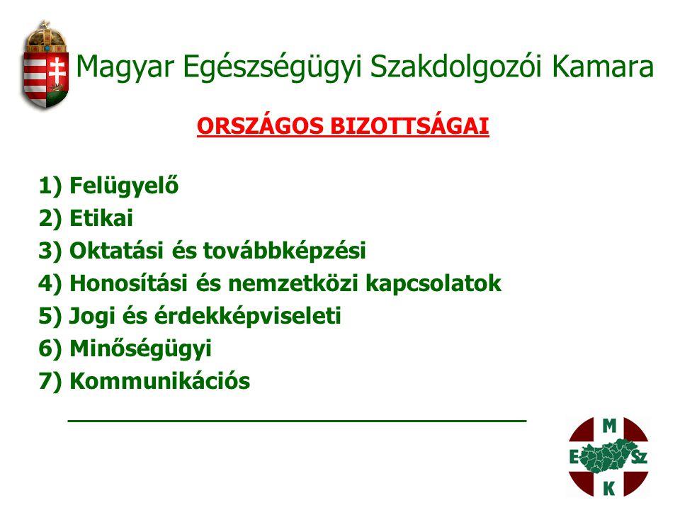 Magyar Egészségügyi Szakdolgozói Kamara ORSZÁGOS BIZOTTSÁGAI 1) Felügyelő 2) Etikai 3) Oktatási és továbbképzési 4) Honosítási és nemzetközi kapcsolat