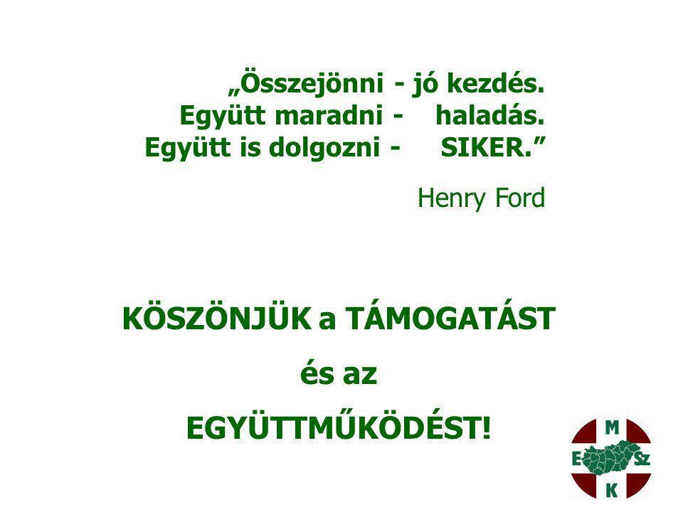 """KÖSZÖNJÜK a TÁMOGATÁST és az EGYÜTTMŰKÖDÉST! """"Összejönni - jó kezdés. Együtt maradni - haladás. Együtt is dolgozni - SIKER."""" Henry Ford"""