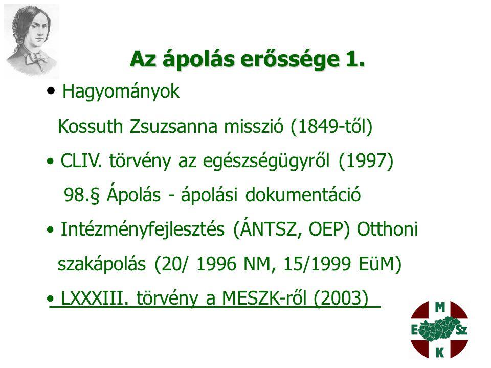 Az ápolás erőssége 1. Hagyományok Kossuth Zsuzsanna misszió (1849-től) CLIV. törvény az egészségügyről (1997) 98.§ Ápolás - ápolási dokumentáció Intéz