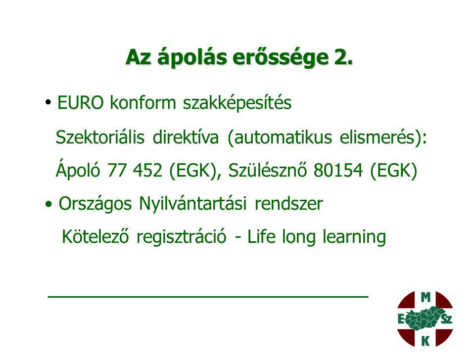 Az ápolás erőssége 2. EURO konform szakképesítés Szektoriális direktíva (automatikus elismerés): Ápoló 77 452 (EGK), Szülésznő 80154 (EGK) Országos Ny