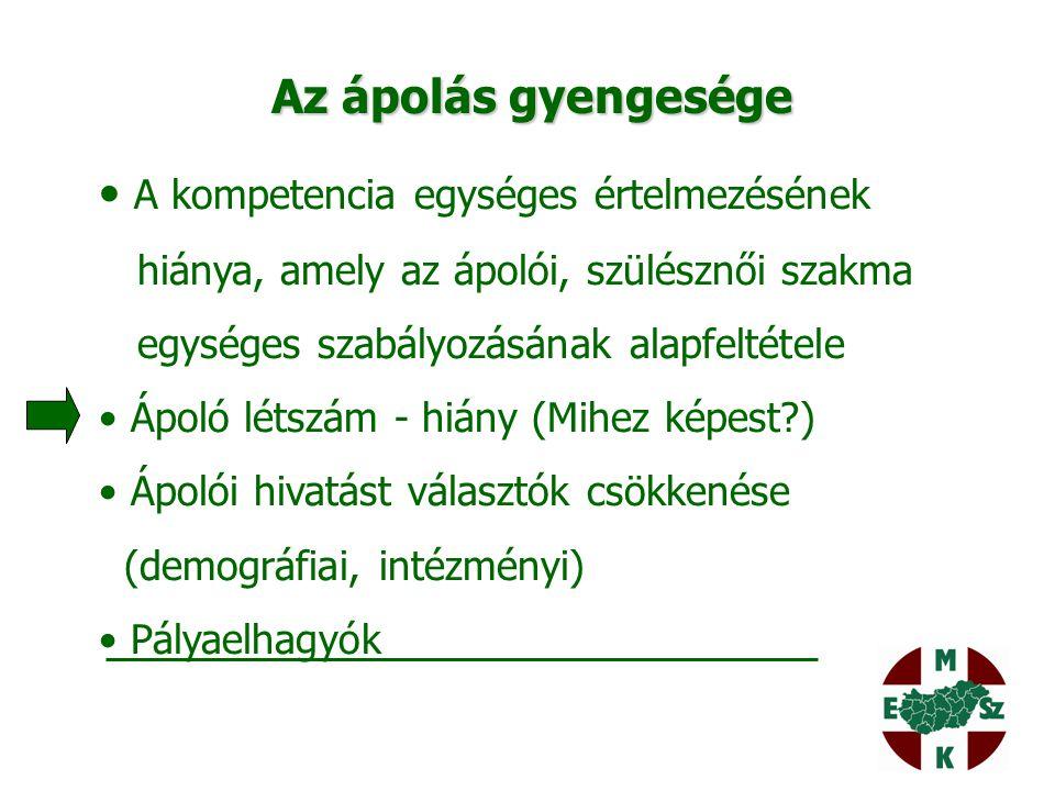 Magyar Egészségügyi Szakdolgozói Kamara ORSZÁGOS SZAKMAI TAGOZATAI 1) felnőtt-ápolás 2) gyermek-ápolás 3) aneszteziológia és intenzív ápolás 4) közösségi- és hospice szakápolás 5) asszisztens 6) gyógyszertári asszisztens 7) képalkotó-diagnosztika 8) in-vitro labor-diagnosztika 9) műtő szolgálat 10) védőnő 11) szülésznő 12) mentésügy 13) fizioterápiás-gyógytornász 14) dietetikus 15) közegészségügy-járványügyi