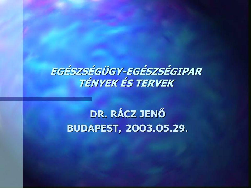 EGÉSZSÉGÜGY-EGÉSZSÉGIPAR TÉNYEK ÉS TERVEK DR. RÁCZ JENŐ BUDAPEST, 2OO3.O5.29.