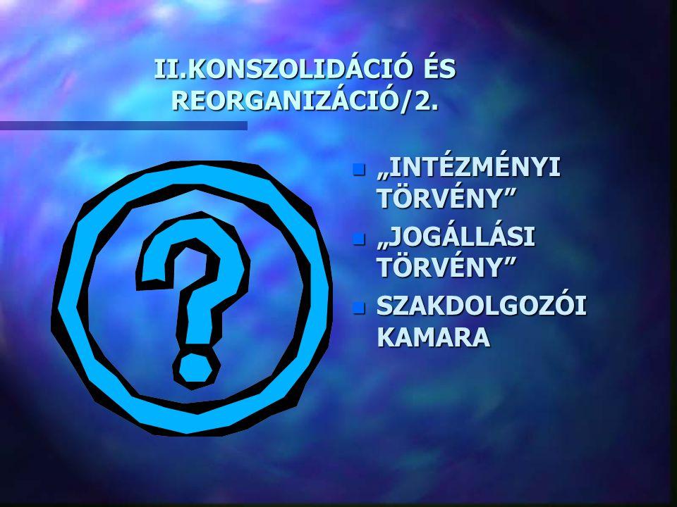 """II.KONSZOLIDÁCIÓ ÉS REORGANIZÁCIÓ/2. n """"INTÉZMÉNYI TÖRVÉNY"""" n """"JOGÁLLÁSI TÖRVÉNY"""" n SZAKDOLGOZÓI KAMARA"""