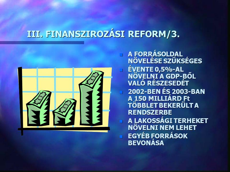 III. FINANSZIROZÁSI REFORM/3. n A FORRÁSOLDAL NÖVELÉSE SZÜKSÉGES n ÉVENTE 0,5%-AL NÖVELNI A GDP-BŐL VALÓ RÉSZESEDÉT n 2002-BEN ÉS 2003-BAN A 150 MILLI