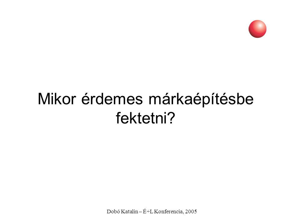 Dobó Katalin – É+L Konferencia, 2005 Mikor érdemes márkaépítésbe fektetni?