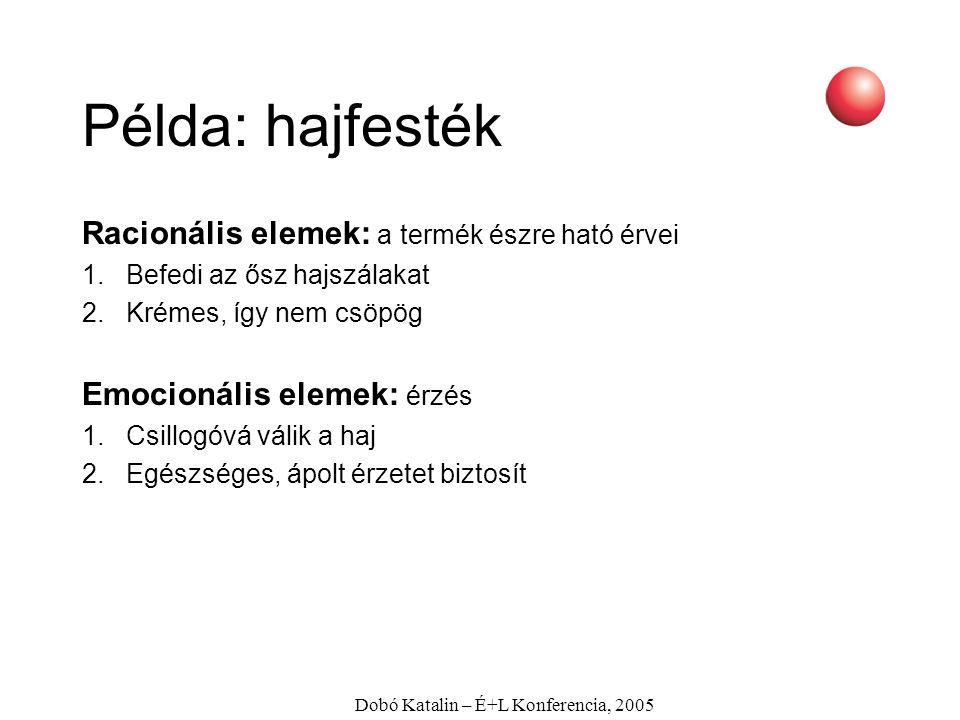 Dobó Katalin – É+L Konferencia, 2005 Példa: hajfesték Racionális elemek: a termék észre ható érvei 1. Befedi az ősz hajszálakat 2. Krémes, így nem csö