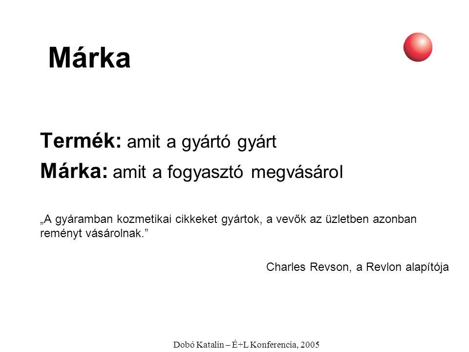 """Dobó Katalin – É+L Konferencia, 2005 Márka Termék: amit a gyártó gyárt Márka: amit a fogyasztó megvásárol """"A gyáramban kozmetikai cikkeket gyártok, a"""