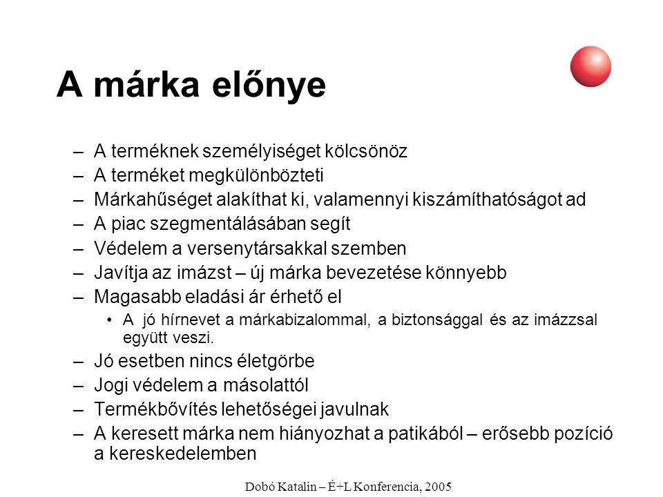 Dobó Katalin – É+L Konferencia, 2005 Feladata, fajtái A márka egy névhez, jelhez, formához, színekhez, illetve ezek kombinációjához, valamint a terméktulajdonságokhoz kapcsolt asszociációk összessége.