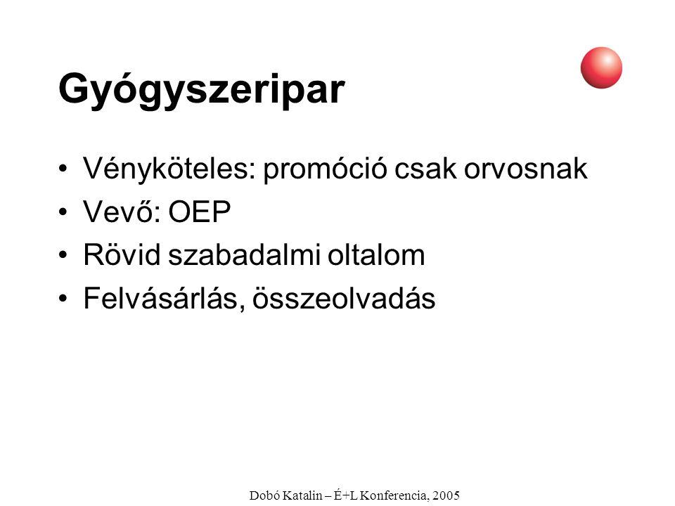 Dobó Katalin – É+L Konferencia, 2005 Gyógyszeripar Vényköteles: promóció csak orvosnak Vevő: OEP Rövid szabadalmi oltalom Felvásárlás, összeolvadás