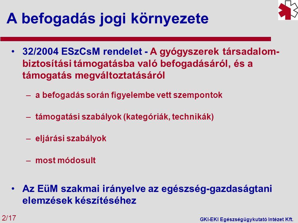 Eddigi eredmények Donepezil –9 publikált gazdasági elemzés (Stein 1997, Stewart 1998, Jönsson 1999, O Brien 1999, Neumann 1999, Ikeda 2002, Fagnani 2003, Wimo 2003, AD2000 2004) Eredmények: 1200-7000 font/QALY Rivastigmine –4 publikált gazdasági elemzés (Stein 1998 Fenn & Gray 1999 Hauber et al 2000a, Hauber et al 2000b) Eredmények: 1200-16000 font/QALY Memantine –2 publikált gazdasági elemzés (Francois et al 2004, Jones et al 2004) Eredmények: -3000-500 font/QALY Az eredmények értékelése –Kb.