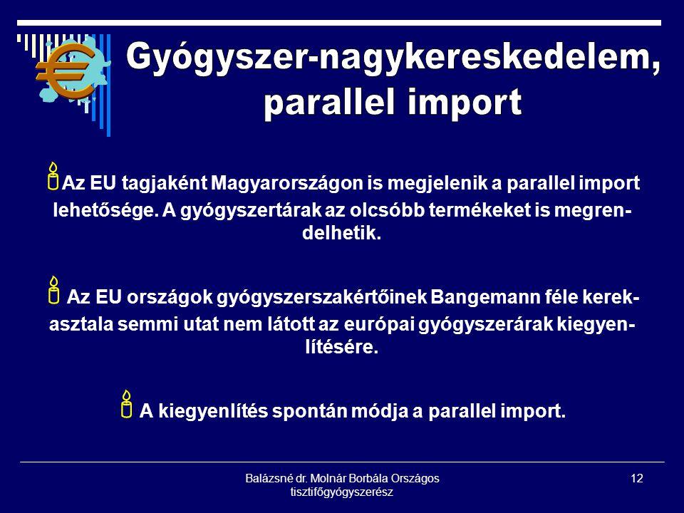 Balázsné dr. Molnár Borbála Országos tisztifőgyógyszerész 12  Az EU tagjaként Magyarországon is megjelenik a parallel import lehetősége. A gyógyszert