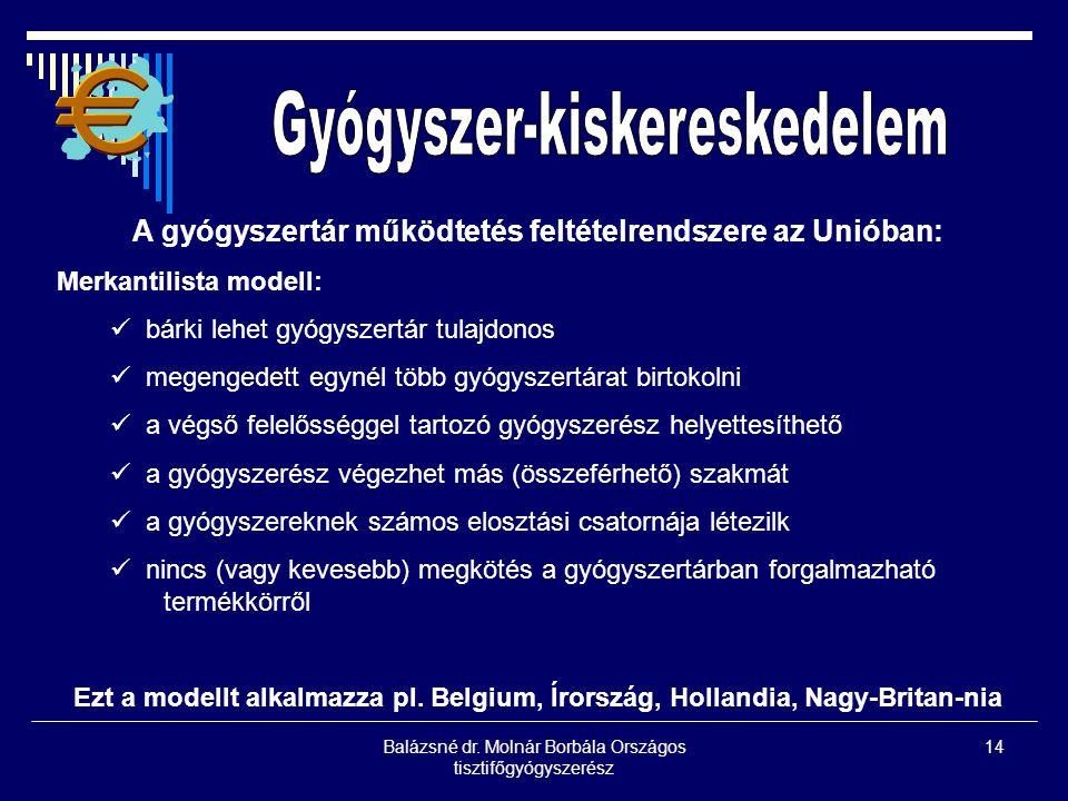 Balázsné dr. Molnár Borbála Országos tisztifőgyógyszerész 14 A gyógyszertár működtetés feltételrendszere az Unióban: Merkantilista modell: bárki lehet