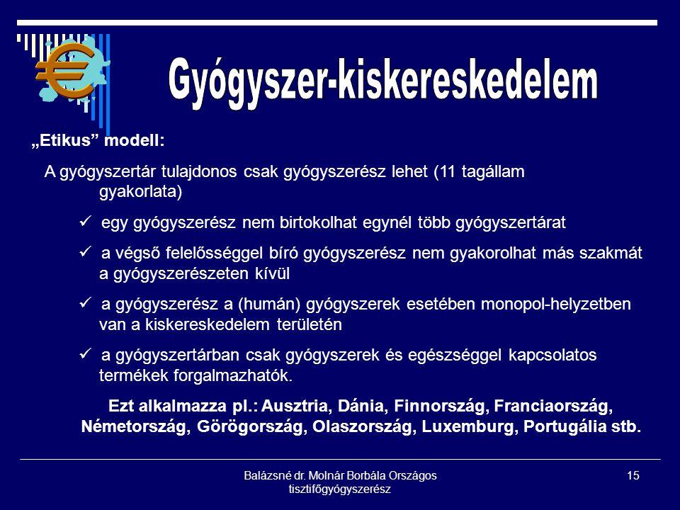 """Balázsné dr. Molnár Borbála Országos tisztifőgyógyszerész 15 """"Etikus"""" modell: A gyógyszertár tulajdonos csak gyógyszerész lehet (11 tagállam gyakorlat"""