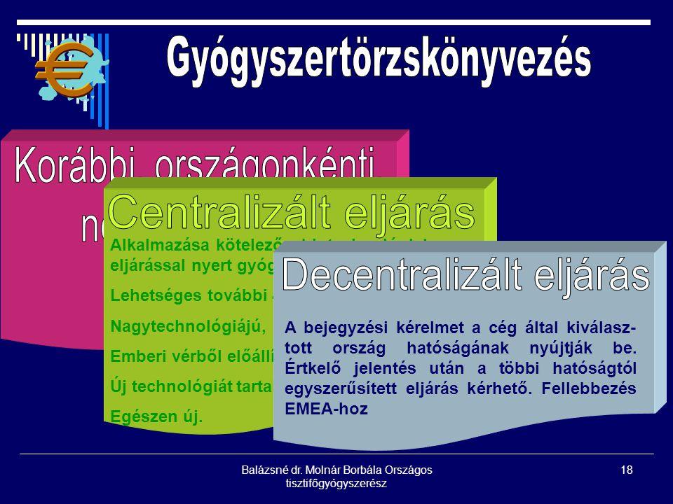 Balázsné dr. Molnár Borbála Országos tisztifőgyógyszerész 18 Alkalmazása kötelező a biotechnológiai eljárással nyert gyógyszerekre. Lehetséges további