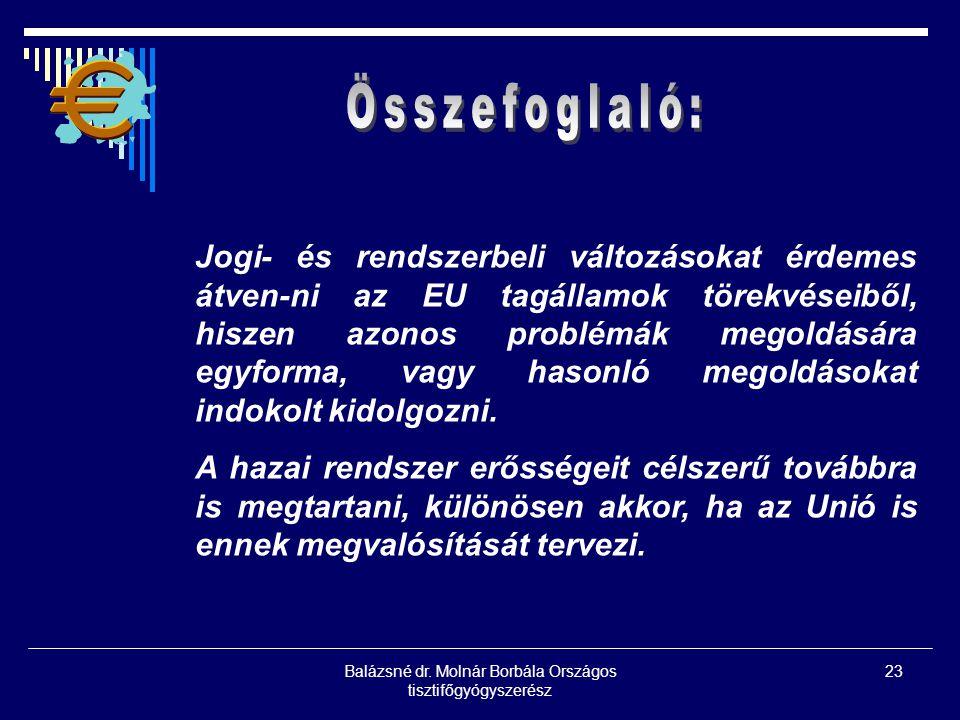 Balázsné dr. Molnár Borbála Országos tisztifőgyógyszerész 23 Jogi- és rendszerbeli változásokat érdemes átven-ni az EU tagállamok törekvéseiből, hisze
