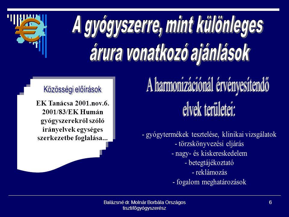 6 EK Tanácsa 2001.nov.6. 2001/83/EK Humán gyógyszerekről szóló irányelvek egységes szerkezetbe foglalása...