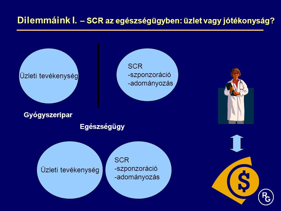 Dilemmáink I. – SCR az egészségügyben: üzlet vagy jótékonyság? Gyógyszeripar Egészségügy Üzleti tevékenység SCR -szponzoráció -adományozás Üzleti tevé