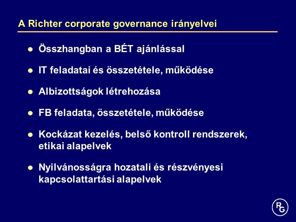 A Richter corporate governance irányelvei Összhangban a BÉT ajánlással IT feladatai és összetétele, működése Albizottságok létrehozása FB feladata, ös