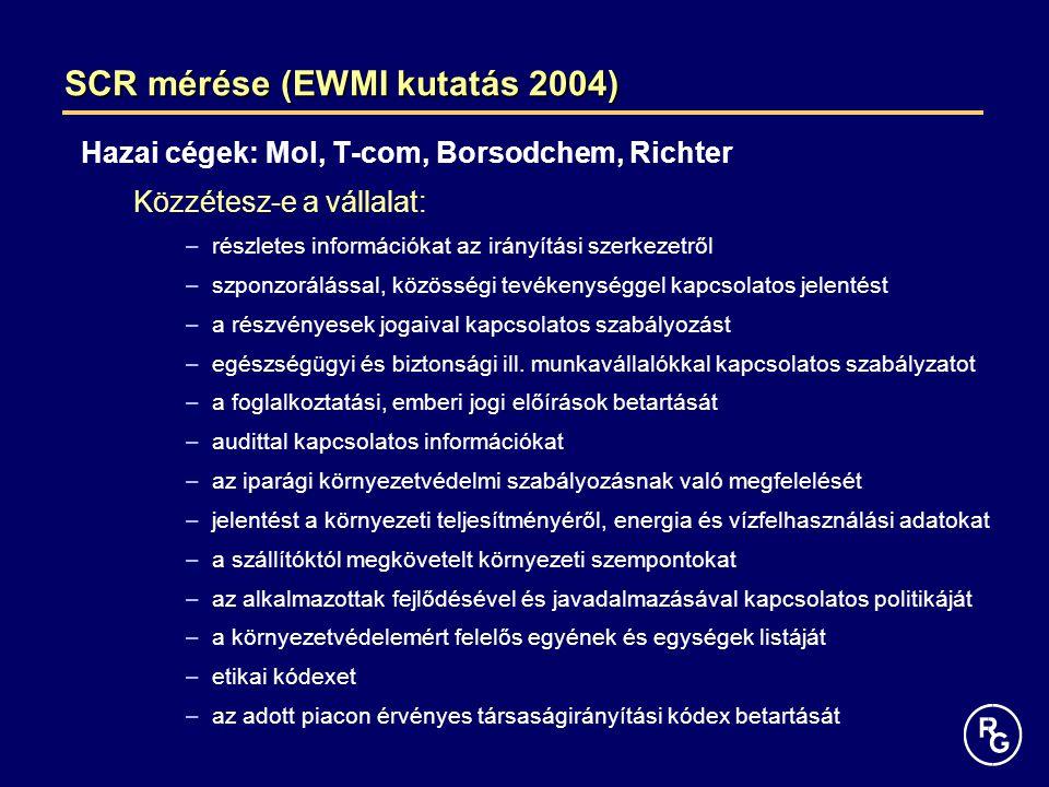 SCR mérése (EWMI kutatás 2004) Hazai cégek: Mol, T-com, Borsodchem, Richter Közzétesz-e a vállalat: – –részletes információkat az irányítási szerkezet