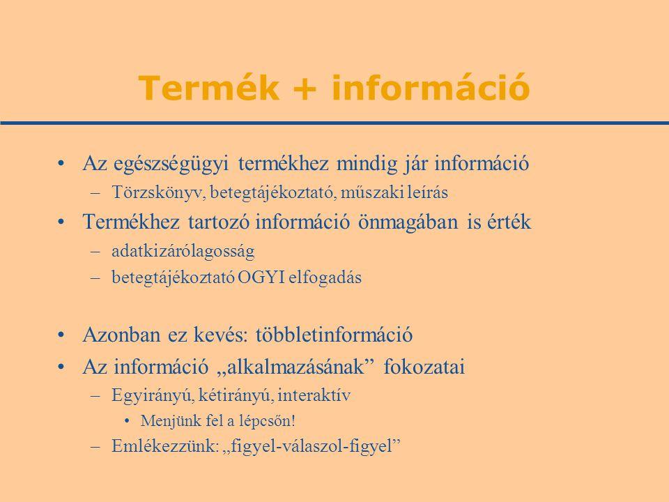 """Termék + információ Az egészségügyi termékhez mindig jár információ –Törzskönyv, betegtájékoztató, műszaki leírás Termékhez tartozó információ önmagában is érték –adatkizárólagosság –betegtájékoztató OGYI elfogadás Azonban ez kevés: többletinformáció Az információ """"alkalmazásának fokozatai –Egyirányú, kétirányú, interaktív Menjünk fel a lépcsőn."""