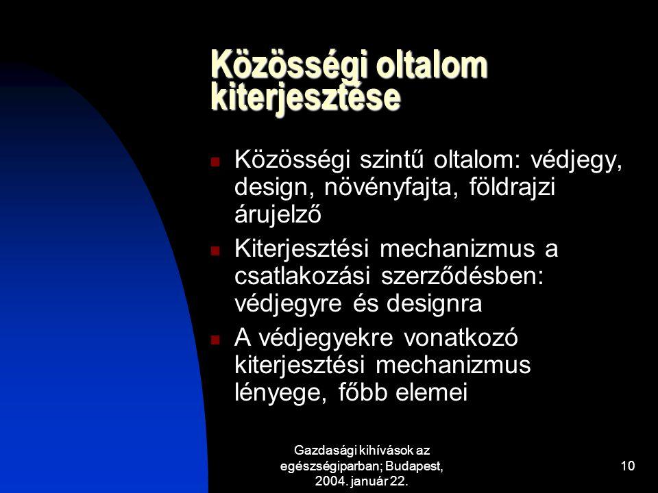 Gazdasági kihívások az egészségiparban; Budapest, 2004. január 22. 10 Közösségi oltalom kiterjesztése Közösségi szintű oltalom: védjegy, design, növén