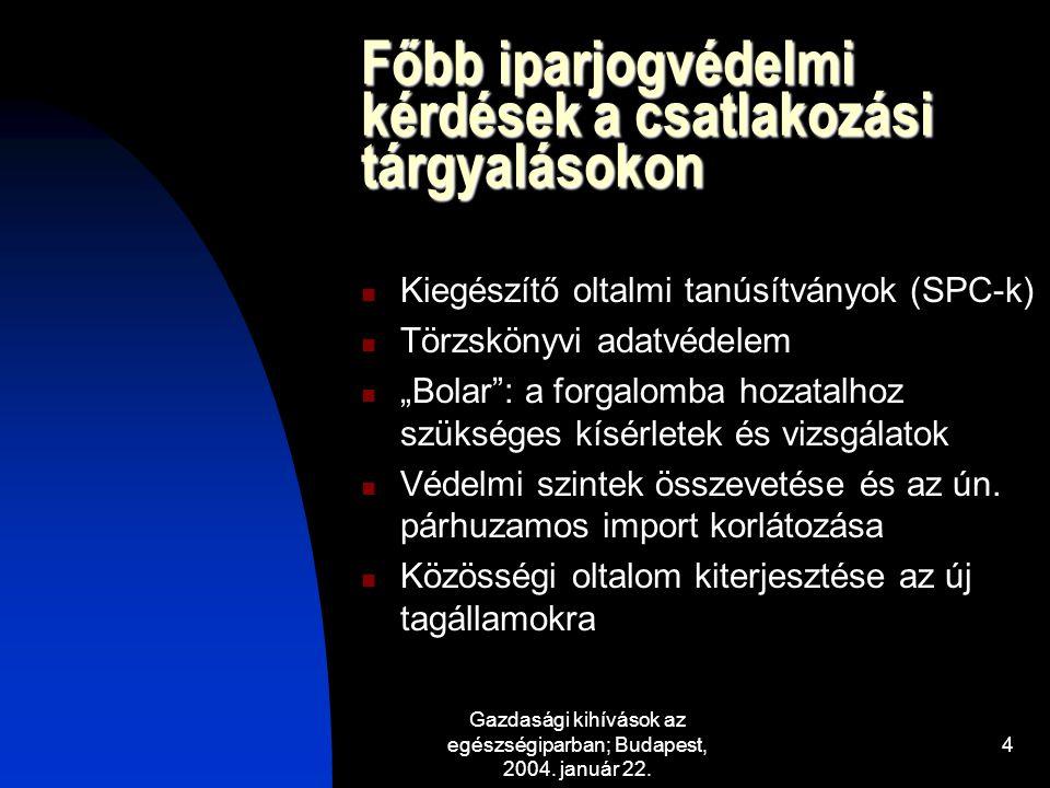 Gazdasági kihívások az egészségiparban; Budapest, 2004. január 22. 4 Főbb iparjogvédelmi kérdések a csatlakozási tárgyalásokon Kiegészítő oltalmi tanú
