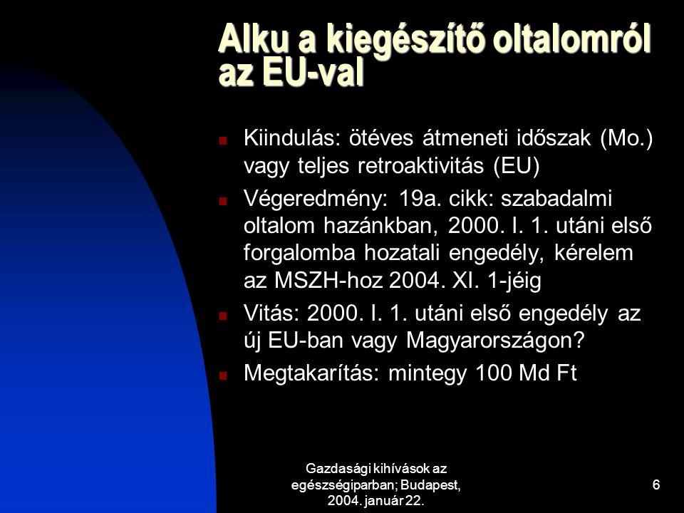 Gazdasági kihívások az egészségiparban; Budapest, 2004. január 22. 6 Alku a kiegészítő oltalomról az EU-val Kiindulás: ötéves átmeneti időszak (Mo.) v