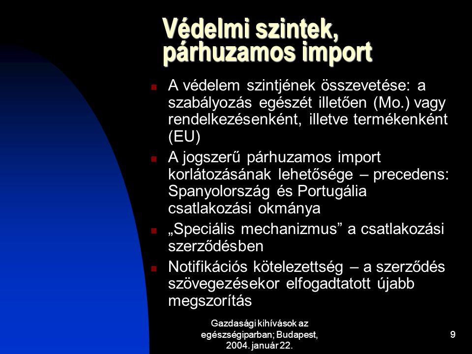 Gazdasági kihívások az egészségiparban; Budapest, 2004. január 22. 9 Védelmi szintek, párhuzamos import A védelem szintjének összevetése: a szabályozá