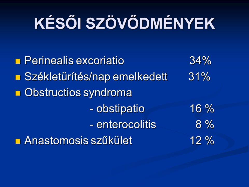 KÉSŐI SZÖVŐDMÉNYEK Perinealis excoriatio34% Perinealis excoriatio34% Székletürítés/nap emelkedett 31% Székletürítés/nap emelkedett 31% Obstructios syn