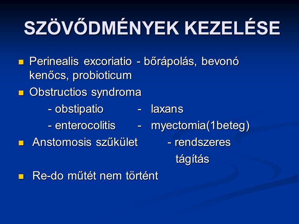 SZÖVŐDMÉNYEK KEZELÉSE SZÖVŐDMÉNYEK KEZELÉSE Perinealis excoriatio - bőrápolás, bevonó kenőcs, probioticum Perinealis excoriatio - bőrápolás, bevonó ke
