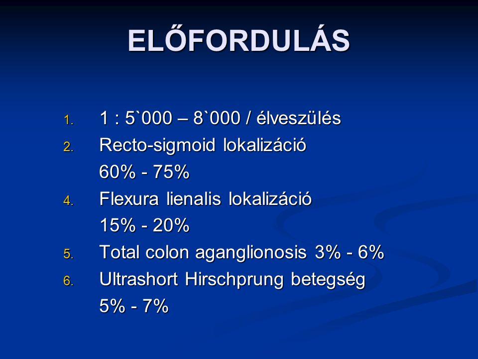 ELŐFORDULÁS 1. 1 : 5`000 – 8`000 / élveszülés 2. Recto-sigmoid lokalizáció 60% - 75% 4. Flexura lienalis lokalizáció 15% - 20% 5. Total colon aganglio