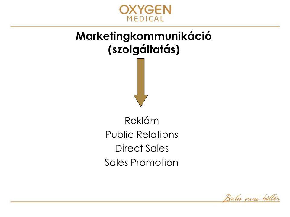 Marketingkommunikáció (szolgáltatás) Reklám Public Relations Direct Sales Sales Promotion