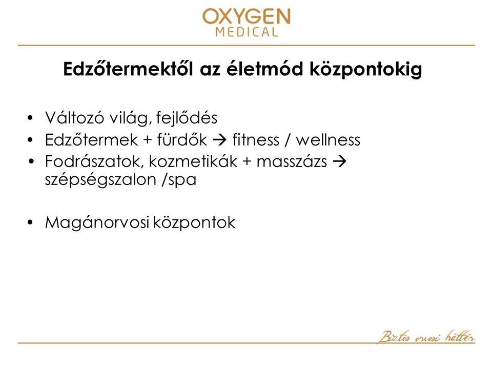 Oxygen Csoport  Wellness  Fitness  Medical  Szépségszalon  Egyedülálló/Minden egy helyen  Magyarország legnagyobb egészségmegőrző komplexuma  Oxygen Újpest 7.000 nm  Oxygen Naphegy 5.000 nm