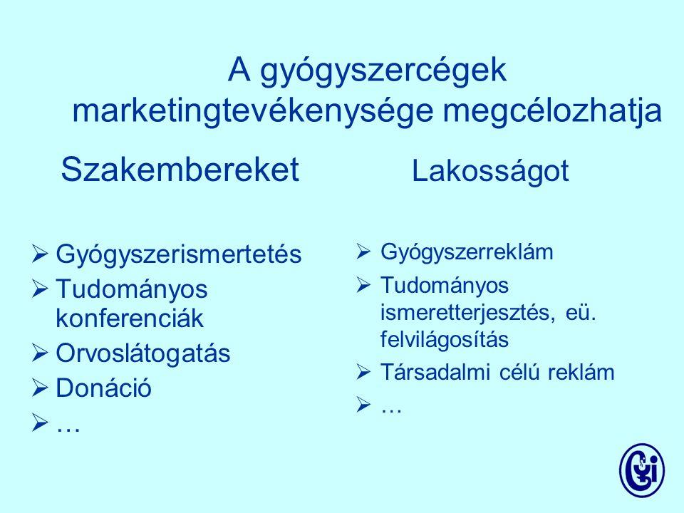 Jogszabályi háttér A gazdasági reklámtevékenységről szóló 2001.