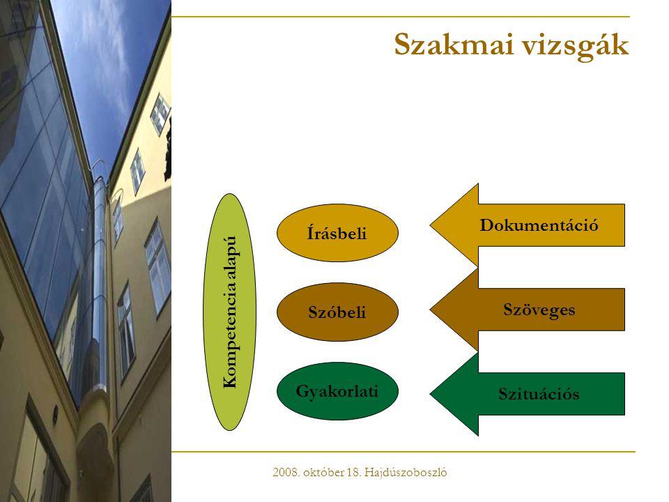 Szakmai vizsgák Írásbeli Szóbeli Gyakorlati Kompetencia alapú Dokumentáció Szöveges Szituációs 2008. október 18. Hajdúszoboszló