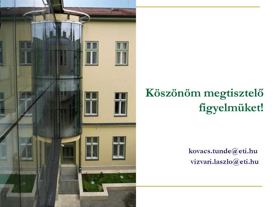 Köszönöm megtisztelő figyelmüket! kovacs.tunde@eti.hu vizvari.laszlo@eti.hu