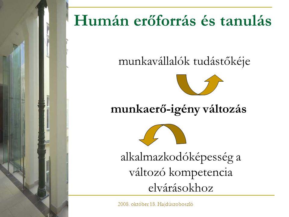 Humán erőforrás és tanulás munkaerő-igény változás munkavállalók tudástőkéje alkalmazkodóképesség a változó kompetencia elvárásokhoz 2008. október 18.