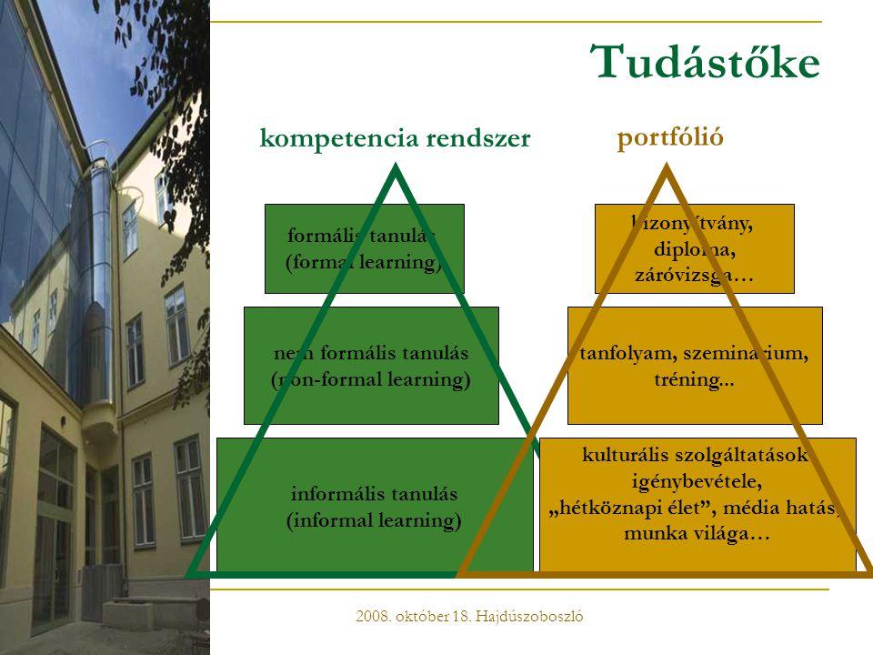 Tudástőke kompetencia rendszer portfólió 2008. október 18. Hajdúszoboszló formális tanulás (formal learning) nem formális tanulás (non-formal learning