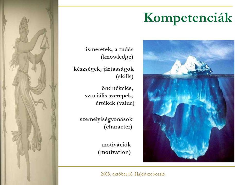 Kompetenciák ismeretek, a tudás (knowledge) készségek, jártasságok (skills) önértékelés, szociális szerepek, értékek (value) személyiségvonások (chara