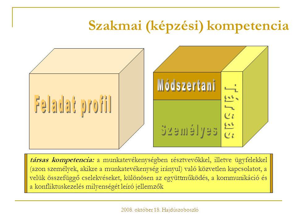 Szakmai (képzési) kompetencia szakmai kompetencia: a szakképesítésnek megfelelő munkafeladatok elvégzésére való képesség, alkalmasság személyes kompet