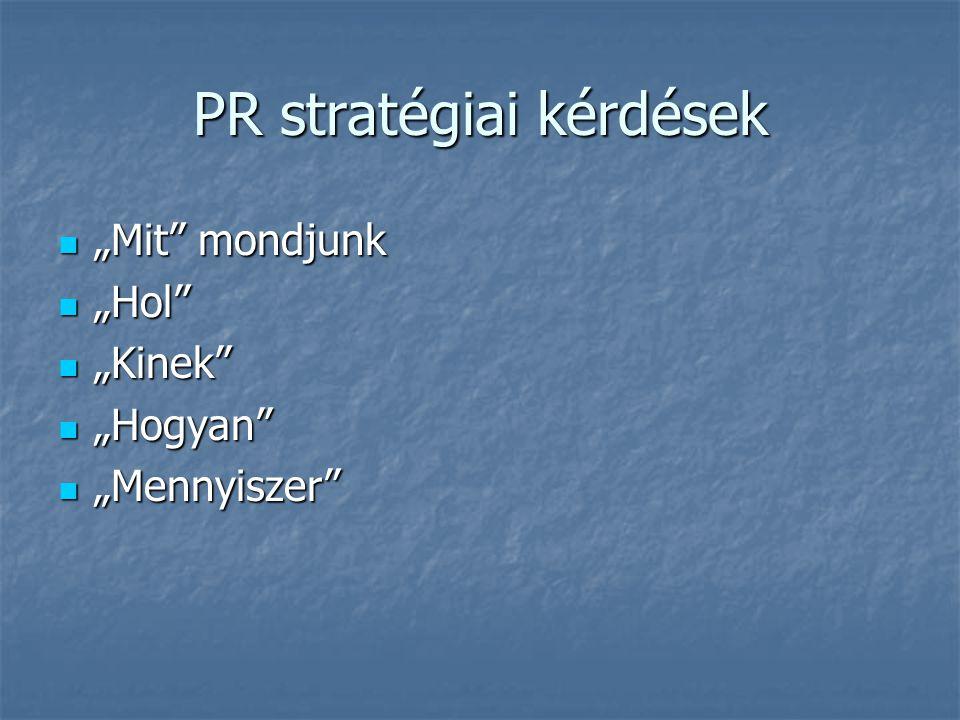 """PR stratégiai kérdések """"Mit"""" mondjunk """"Mit"""" mondjunk """"Hol"""" """"Hol"""" """"Kinek"""" """"Kinek"""" """"Hogyan"""" """"Hogyan"""" """"Mennyiszer"""" """"Mennyiszer"""""""