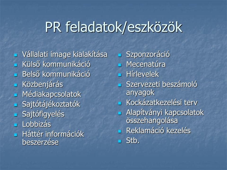 PR feladatok/eszközök Vállalati image kialakítása Vállalati image kialakítása Külső kommunikáció Külső kommunikáció Belső kommunikáció Belső kommuniká