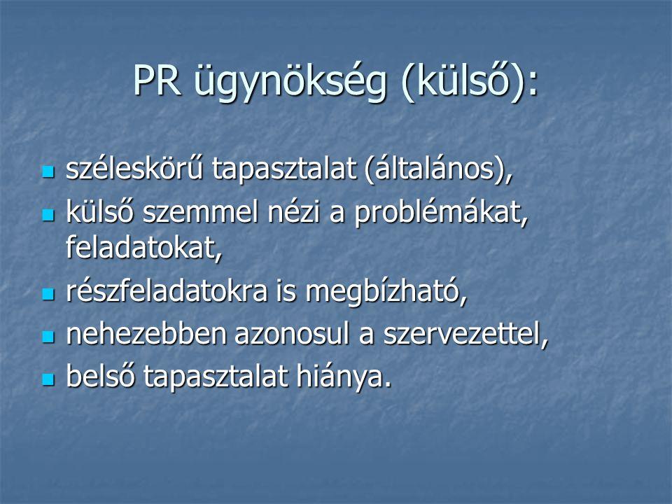 PR ügynökség (külső): széleskörű tapasztalat (általános), széleskörű tapasztalat (általános), külső szemmel nézi a problémákat, feladatokat, külső sze