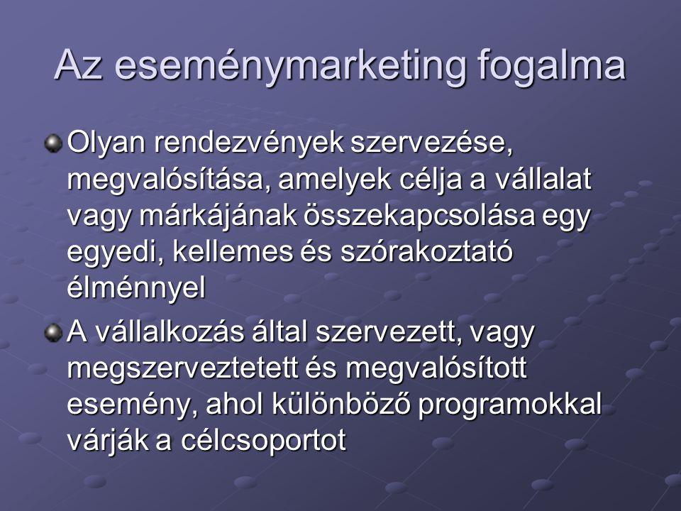 Az eseménymarketing fogalma Olyan rendezvények szervezése, megvalósítása, amelyek célja a vállalat vagy márkájának összekapcsolása egy egyedi, kellemes és szórakoztató élménnyel A vállalkozás által szervezett, vagy megszerveztetett és megvalósított esemény, ahol különböző programokkal várják a célcsoportot