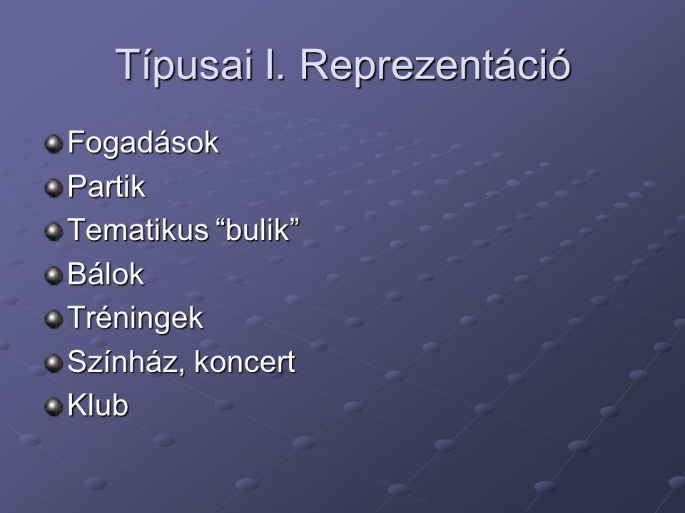 Típusai I. Reprezentáció FogadásokPartik Tematikus bulik BálokTréningek Színház, koncert Klub