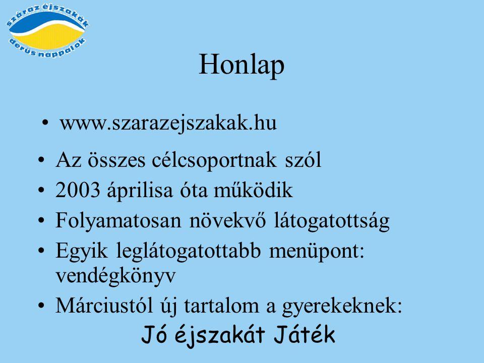 Honlap www.szarazejszakak.hu Az összes célcsoportnak szól 2003 áprilisa óta működik Folyamatosan növekvő látogatottság Egyik leglátogatottabb menüpont